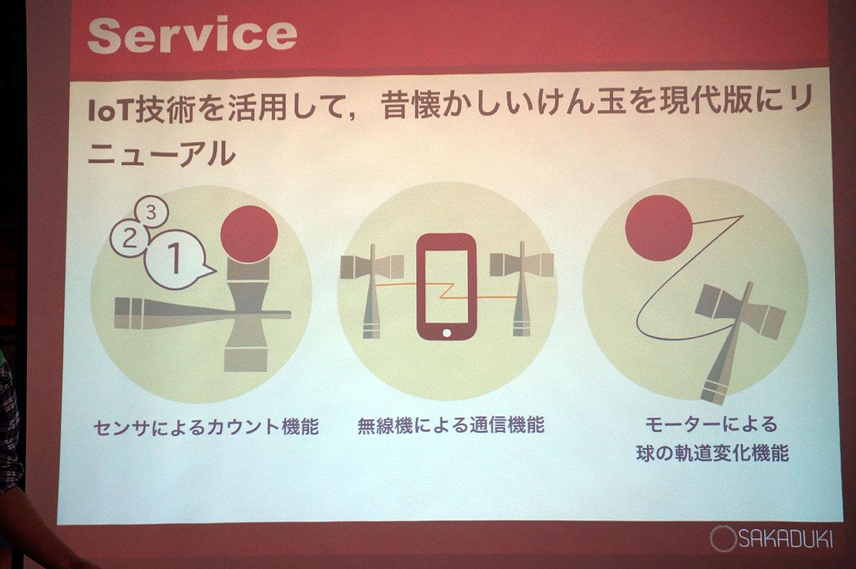 サービスの概要