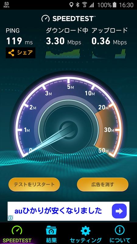 スピードテスト結果:Ping 119ms / 下り3.30Mbps 上り 0.36Mbps