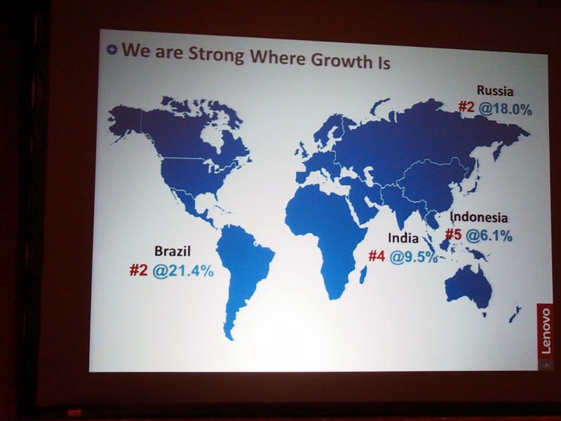 ブラジルのように、シェア2位の国もある
