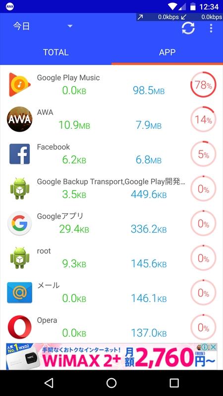 アプリごとの使用データ量が調べられるのが便利。今回は、Wi-Fiをオフにし、そのアプリの計測値をその都度リセットして計測した