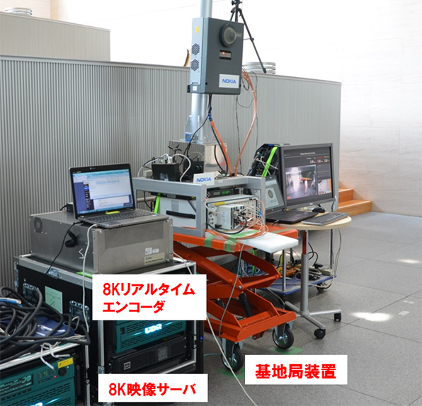 8Kリアルタイム伝送実験の様子