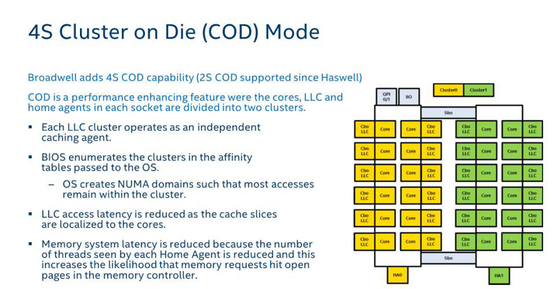 CODの機能が4ソケットでも利用できるようになる(出典:Intel Xeon Processor E7 v4 Family Architecture Review、2016年、Intel Corporation)