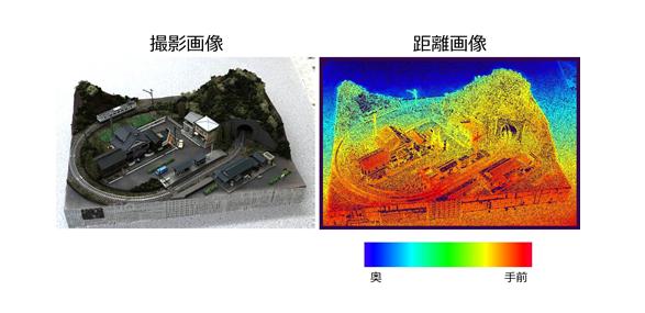 カラー画像(左)と深度画像(右)を取得した様子