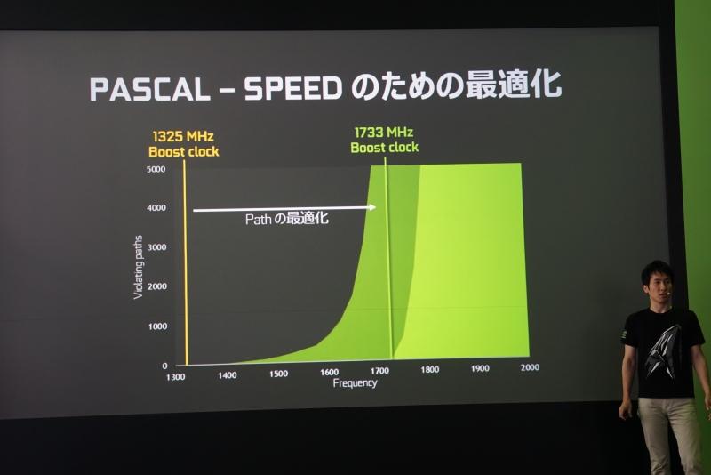GPU Boost 3.0