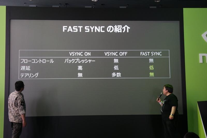 ディスプレイへの描画の遅延を低減させるFAST SYNCの説明