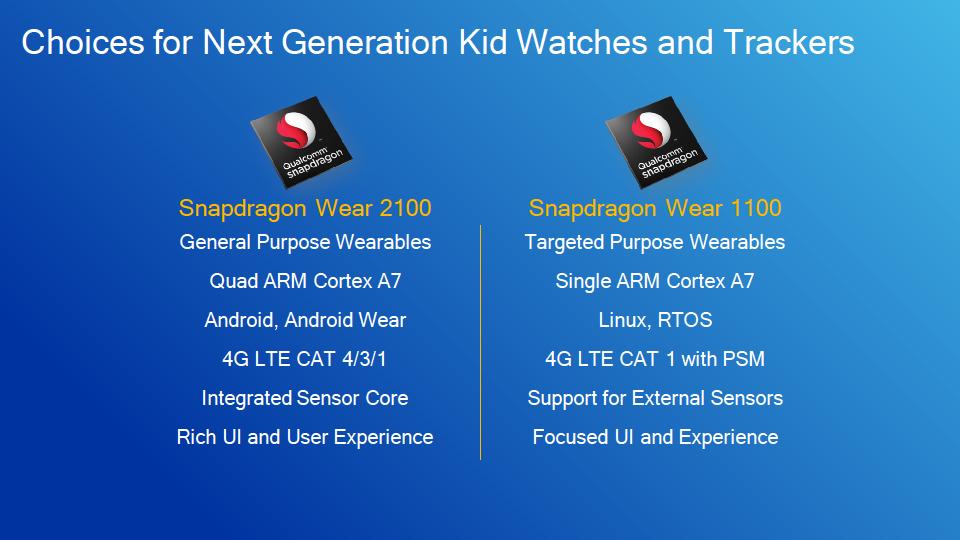 "Snapdragon Wear 2100と1100の違い<BR>PDF版は<a href=""p11.pdf"" class=""n"" target=""_blank"">こちら</a>"