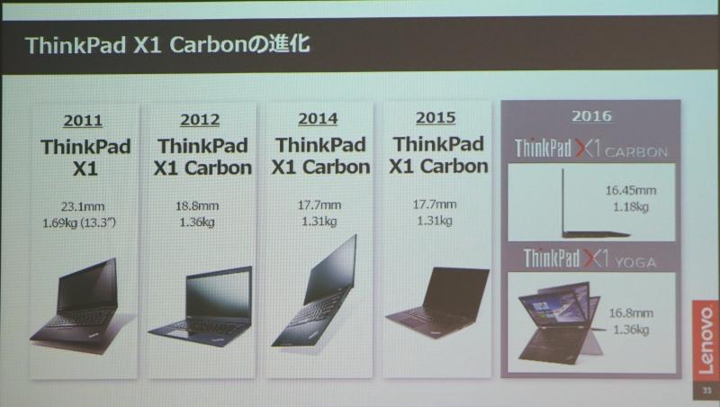 ThinkPad X1シリーズ