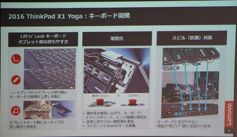 ThinkPad X1 Yogaで採用されているキーボードの機構