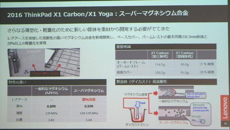 最新のThinkPad X1 CarbonとYogaでは、新素材の「スーパーマグネシウム合金」が使われている