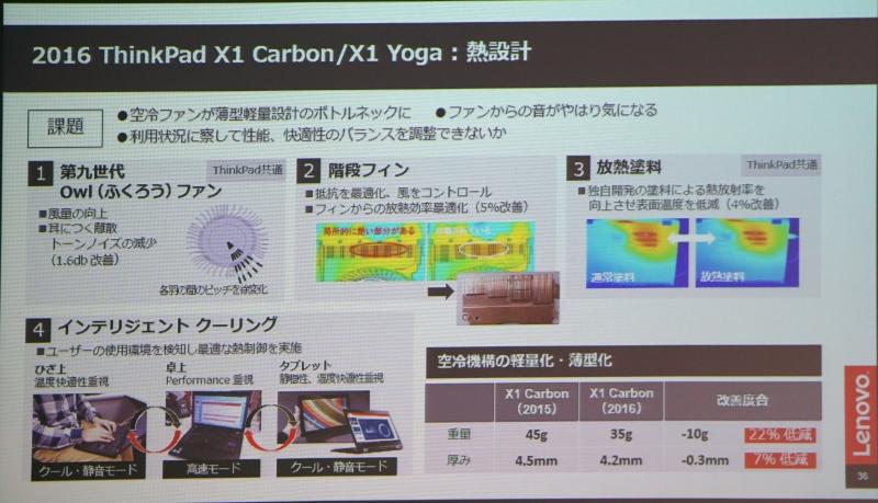 ThinkPad X1 CarbonとYogaでは薄型化を突き進めたため、熱設計が難しくなった