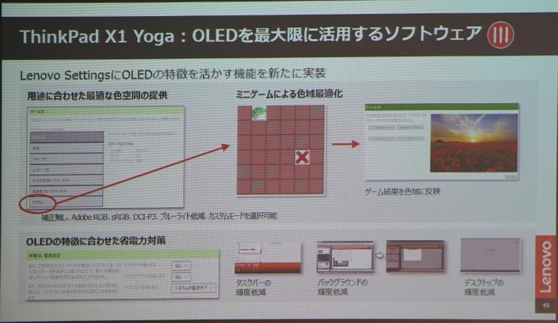 OLEDの省電力化を行なうソフト機能が提供されている