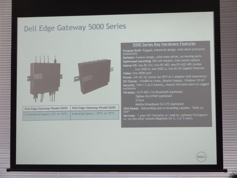 発売済みのゲートウェイ「Dell Edge Gateway 5000」シリーズと組み合わせて工場内ネットワークを形成
