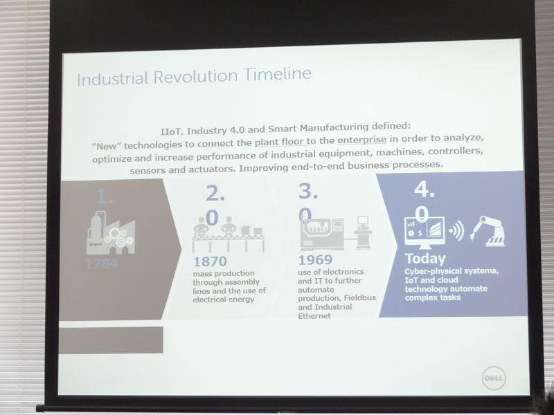工業の歴史