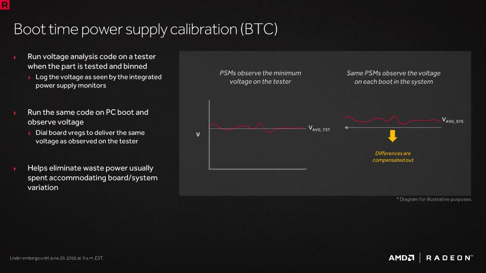 BTCによってブート時にVRMからの電圧の調節が可能となる