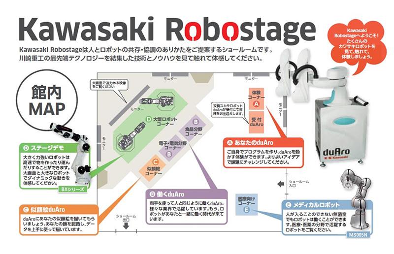 「Kawasaki Robostage」概要