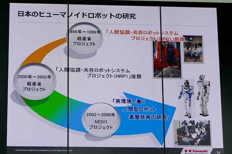 日本のヒューマノイド研究と川崎重工業