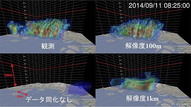 従来の天気予報(下)と今回開発したゲリラ豪雨予測手法の違い