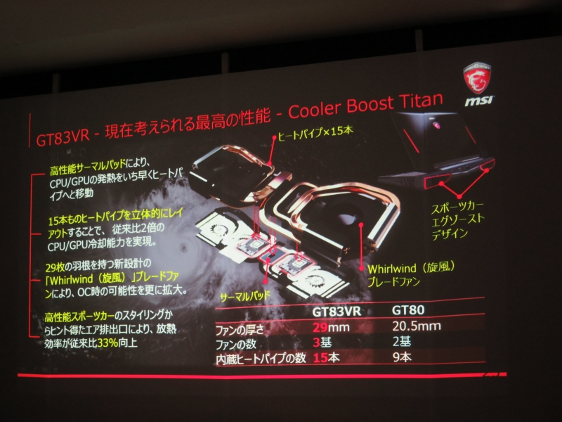Cooler Boost Titanの特徴