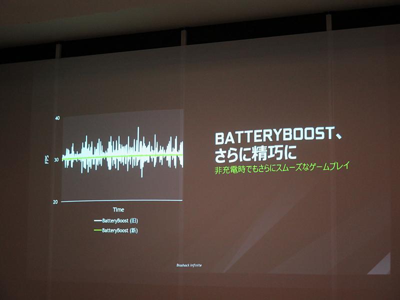Battery Boost利用時のフレームレートが安定化した