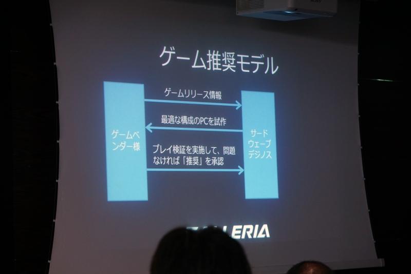 これまでのゲーム推奨モデルはベンダーからの推奨を得る必要があり、1タイトルのみ動作を推奨するという形になっていた