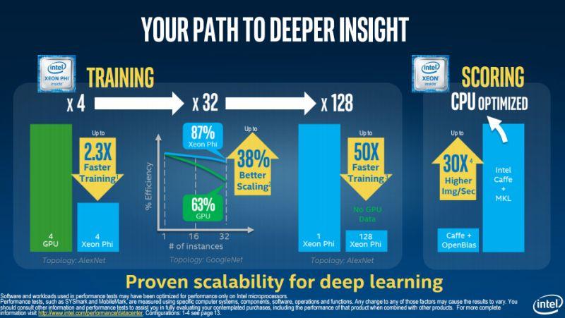 Intelの資料