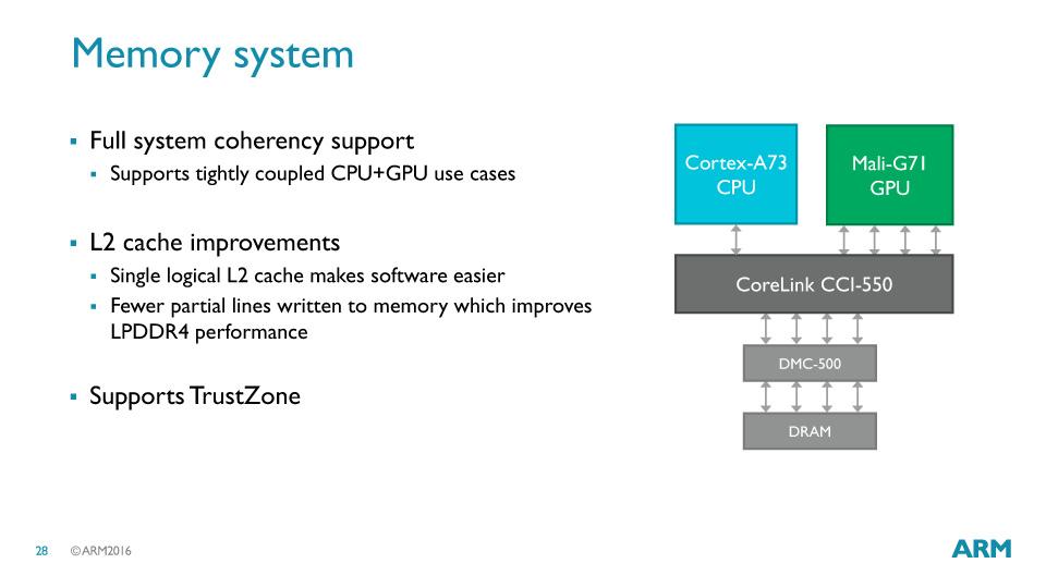 CoreLink CCI-550」により、ARM CPUコアとBifrost GPUコアが、双方向でキャッシュスヌープが可能。従来はCPUからGPUへのスヌープしかできなかった