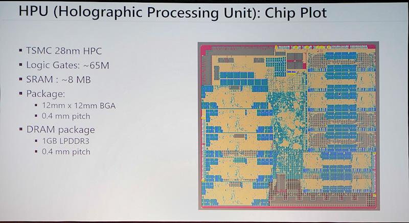 カスタム設計の「HPU(Holographic Processing Unit)」チップ