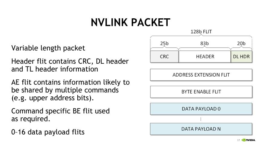NVLinkのパケット