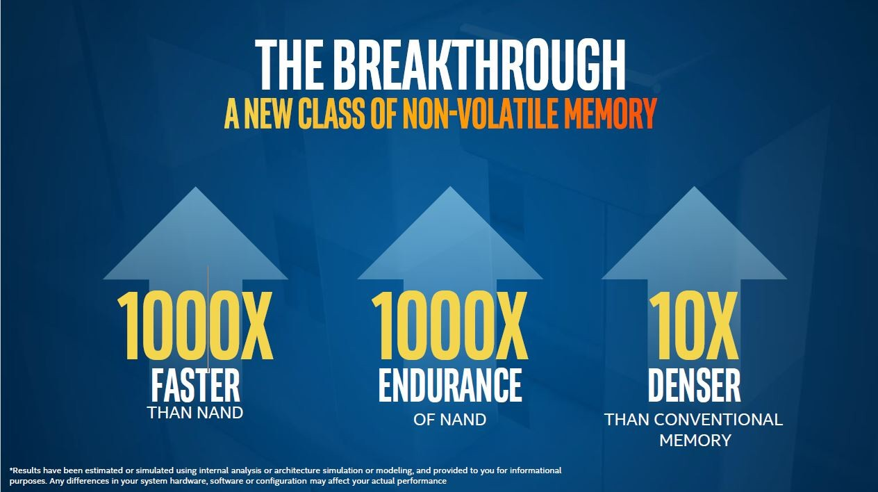IntelとMicron Technologyが昨年(2015年)7月28日に革新的な不揮発性な不揮発性メモリを共同開発したとアナウンスした時の講演スライド。この時は性能比較が抽象化されていてよく分からないところがあった