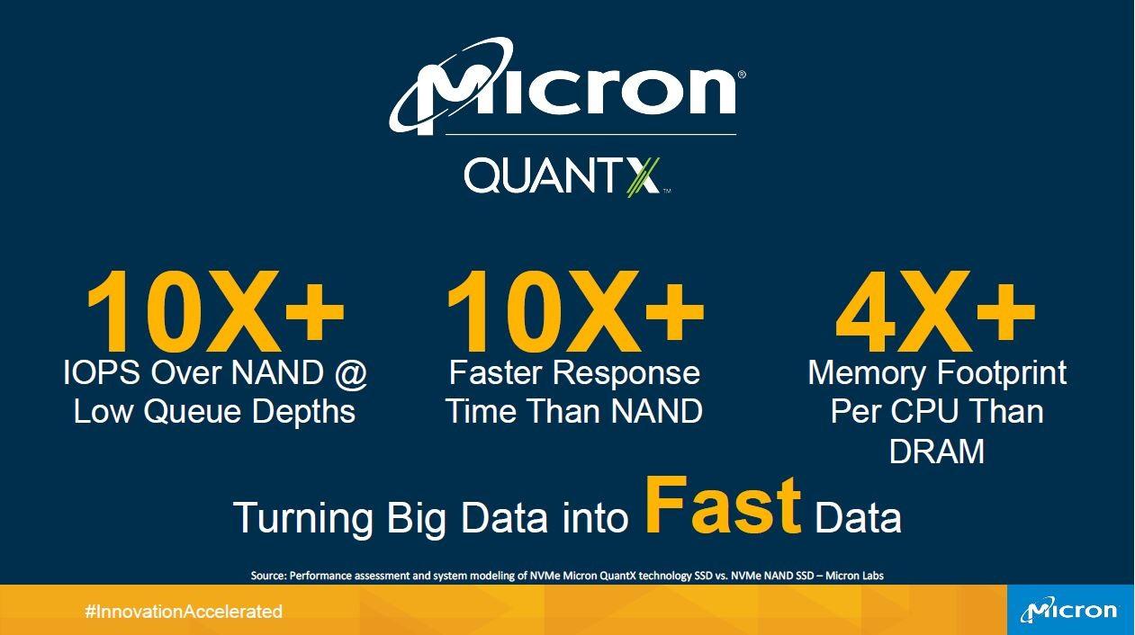 3D Xpoint技術ベースのSSD のブランド名をMicronが「QuantX」と発表した時の性能に関するスライド。IOPSはNANDフラッシュSSDに比べて10倍(浅いキューの場合)、反応速度はNANDフラッシュSSDに比べて10倍、実装面積はDRAMの4分の1とある。2016年8月9日~11日に米国サンタクララで開催されたイベント「FMS(フラッシュメモリサミット)」の基調講演でMicronが発表した