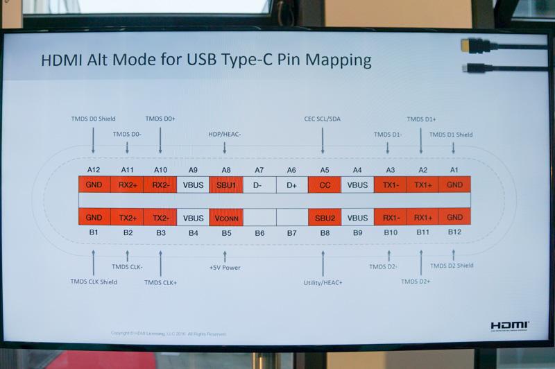 USB Type-C端子へのピン配置