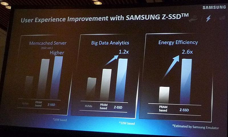 SamsungのNVMe SSD「PM963」とPRAMベースSSD、S-SSDの性能を比較。FMSでのSamsungによるキーノート講演から