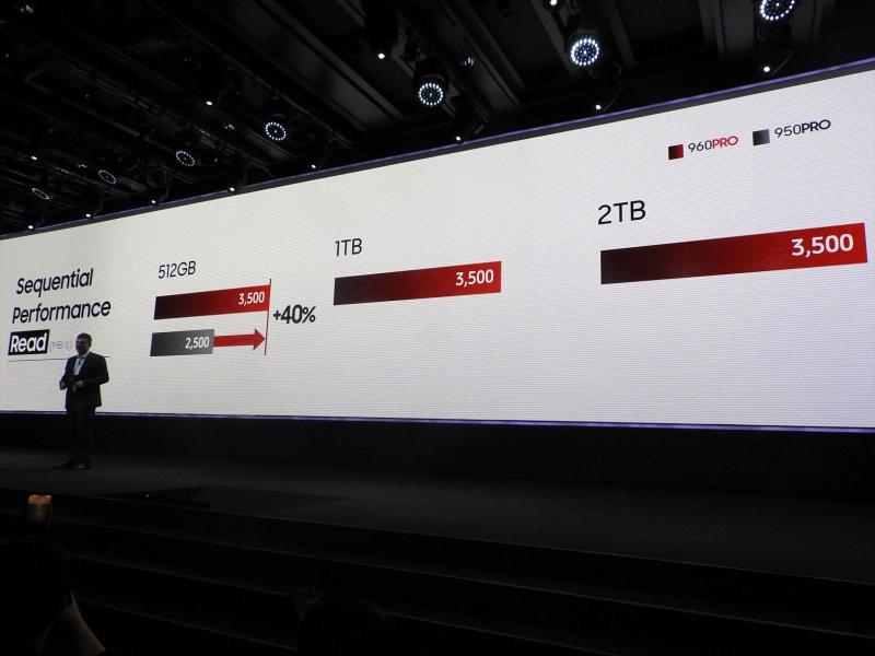 960 PROと前世代の950 PROの性能比較。512GBモデル同士の比較では、シーケンシャルリードが40%高速化されている