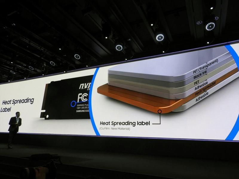 960 PROでは、ラベルに銅箔を積層したHeat Spreading Labelが採用されている