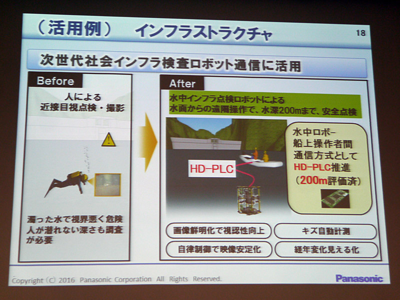 ロボット通信での利用