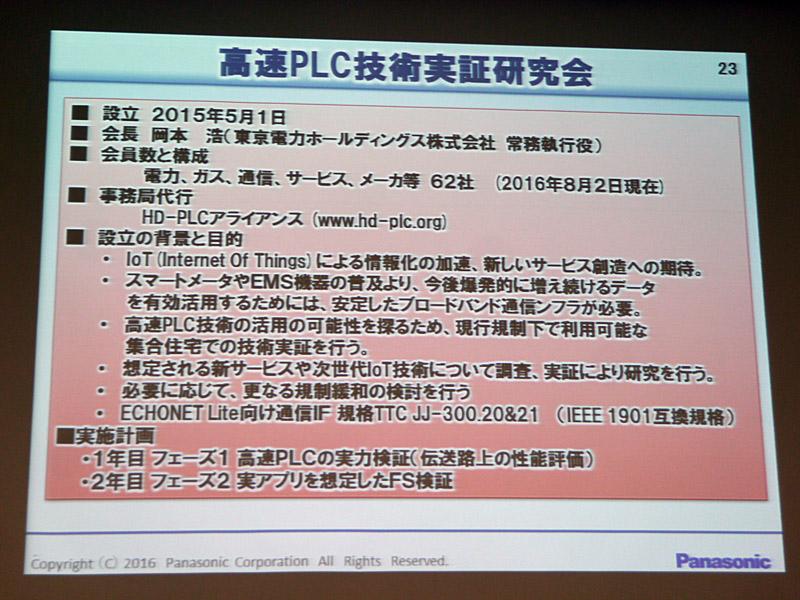 高速PLC技術実証研究会