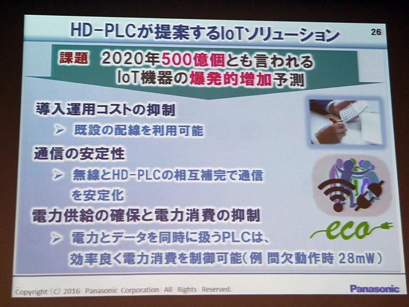 HD-PLCが提案するIoTソリューション