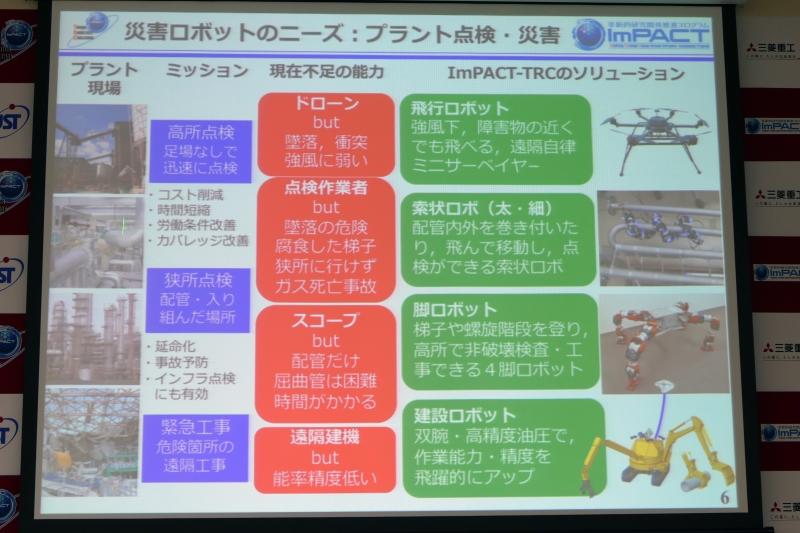 ImPACTで開発中の技術。震災への緊急対応とプラント点検などがターゲット