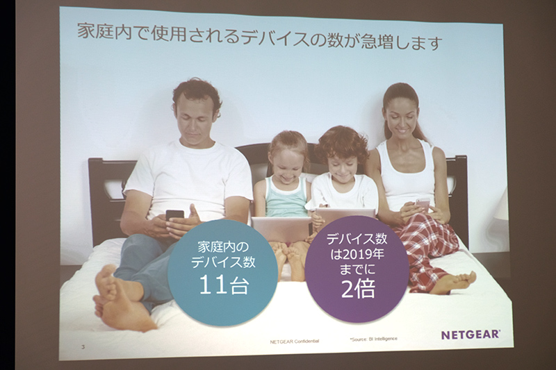 2019年には家庭内のデバイス数は2倍に