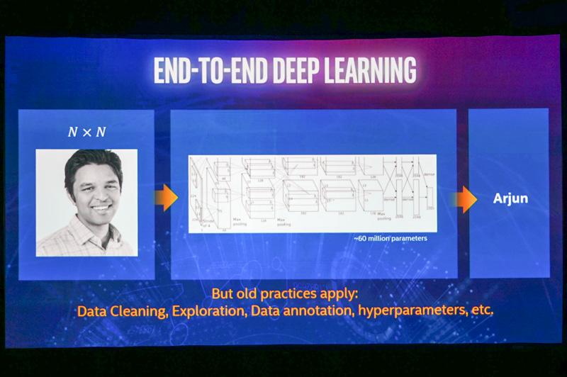 深層学習後は、DNNこそ複雑だが、それさえ構築してしまえばシンプルな仕組み