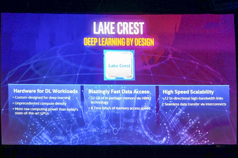 Lake Crestの特徴