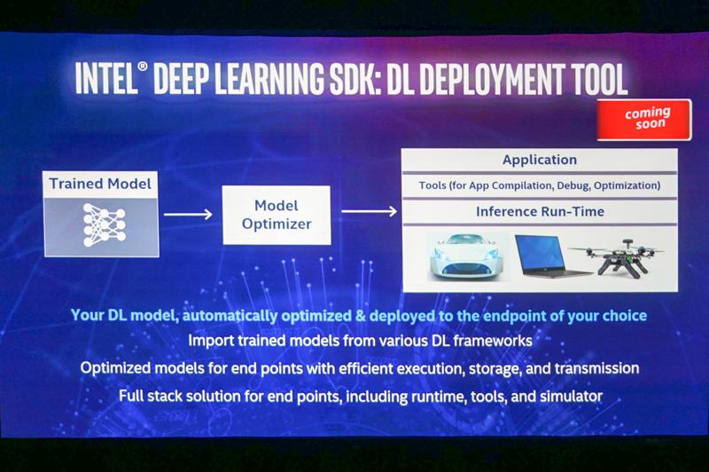 Intel Deep Learning SDK
