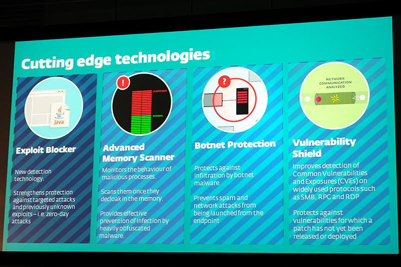 4つの最先端技術