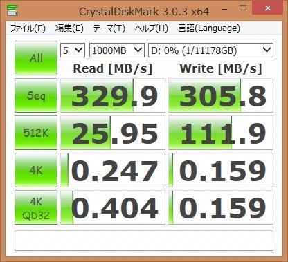 RAID 0での速度