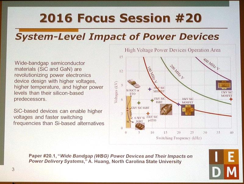 「パワーデバイスがシステムに与える影響」をテーマとするフォーカスセッション(セッション番号20)の注目講演