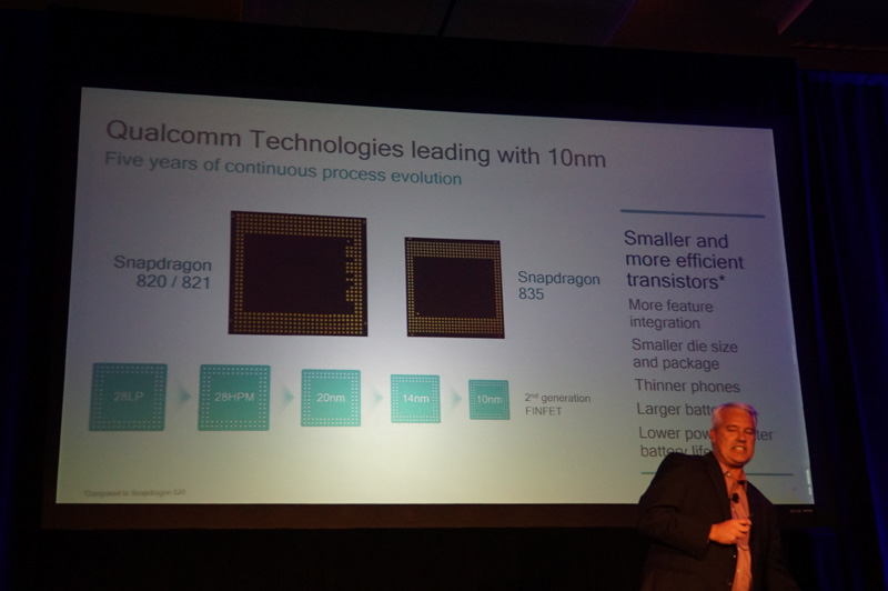 Snapdragon 820のパッケージに比べて30%面積を削減している