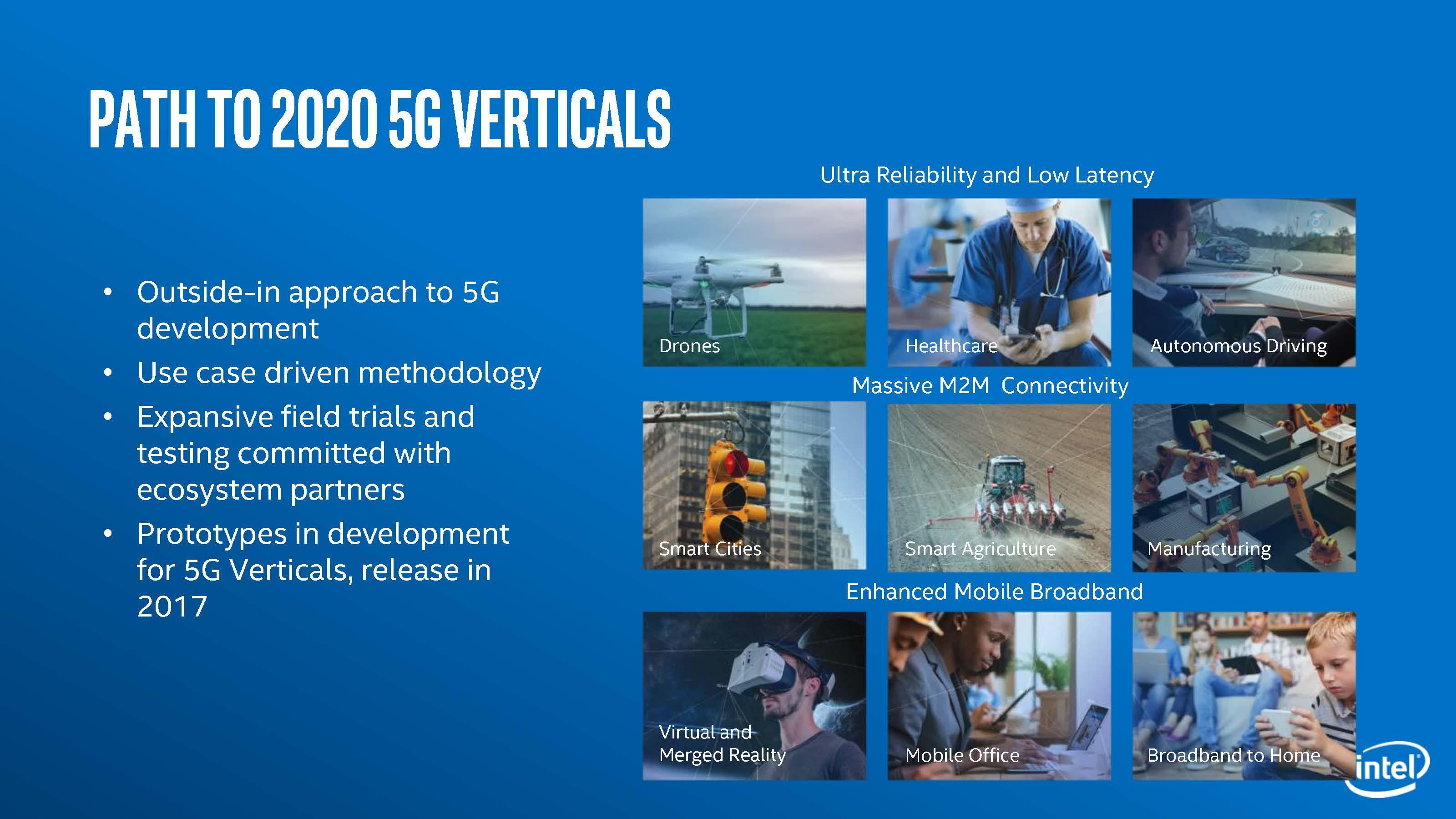2020年に向けて各種の開発が進められている
