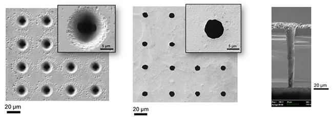 位相板により最適化したフェムト秒ベッセルビームを用いて、厚さ100μmのSi基板に作製したTSVの走査型電子顕微鏡写真。左はSi基板表面、中央はSi基板裏面、右は断面。回折リング損傷のまったくない高品質・高アスペクト比のTSV(穴径7μm以下、アスペクト比15以下)の高密度2次元アレイが作製できている