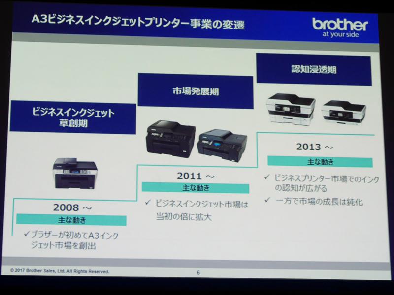 A3ビジネスインクジェットプリンタ事業の変遷