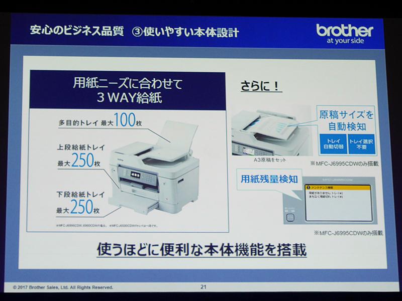 原稿サイズ自動検知や用紙残量検知機能を搭載
